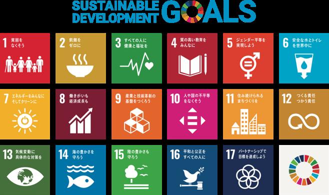 [中小企業でも考えるべき、CSRとSDGsへの対応]トップ画像